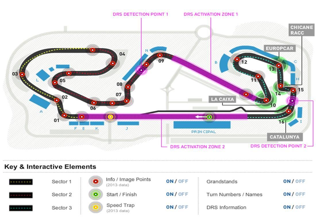 Circuito Sencillo : Una mirada al circuito de barcelona cataluña a mi me gusta más